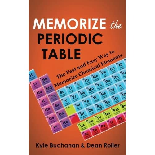 picture about Periodic Table Flash Cards Printable known as Periodic Desk Flash Playing cards: