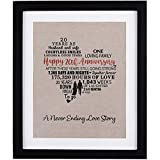 20 Years of Marriage Burlap Art with Frame, 20th Wedding Anniversary Gifts for Wife, 20th Anniversary Gifts...