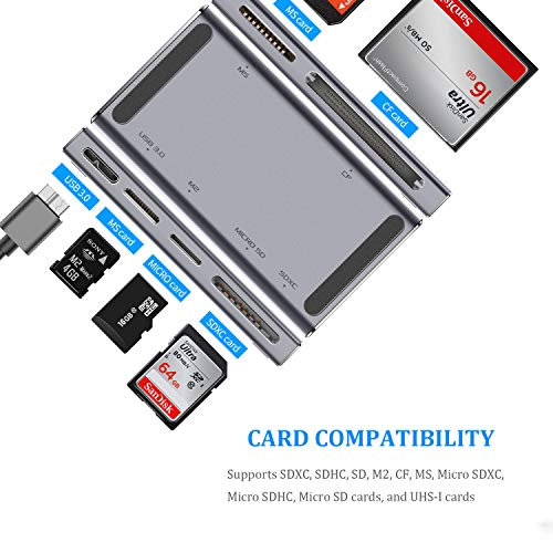 Super Speed USB Kartenleser, 5 in 1 Aluminium USB 3.0 Card Reader mit paraller Auslesungsfunktion USB Adapter für SD, CF, Micro SD, SDHC, SDXC, Micro SDHC, Micro SDHC, MS Pro usw