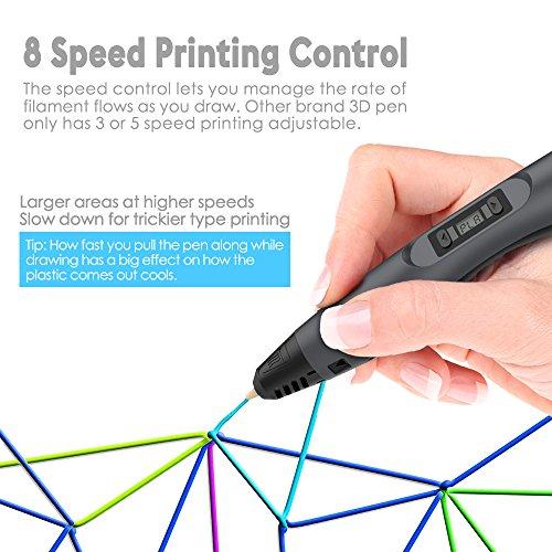 3D Drucker Stift – Aerb DIY Scribbler 3D Stereo Scopic Druck Stift mit LCD-Bildschirm, intelligente Temperaturregelung, kompatibel mit ABS und Pla Filament 1,75 mm, Anzug für Kinder, Erwachsene und Künstler - 3
