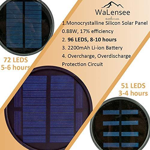 Walensee Solar Lights Outdoor Upgraded 43