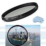 HD 58mm CPL Circular Polarizing Filter for Panasonic H-HS12035 G X Vario 12-35mm/F2.8 ASPH X Series Lens, Panasonic G Vario 14-140mm f/3.5-5.6 Lens & Panasonic G Vario 14-140mm f/3.5-5.6 Lens