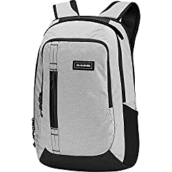 which is the best dakine laptop backpacks in the world