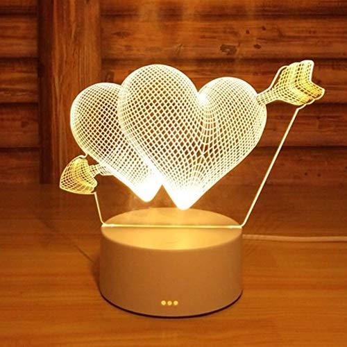 LED Innenbeleuchtung Kreative LED-Buchstaben Lichter,Brief Beleuchtung Buchstabenlichter Zahlen Lampe Nummer Beleuchtete Nachtlicht Kunststoff Englisch Buchstaben Licht Lampe Dekoration URIBAKY