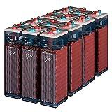 wccsolar.es Baterías Tab 8 OPzS 800-1200Ah 2V Vida diseñada 20 años