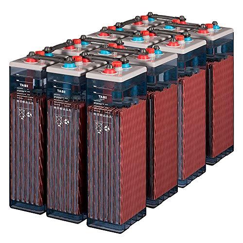 wccsolar.es Batterien Tab 4 OPzS, 200-300 Ah, 2 V, Lebensdauer: 20 Jahre