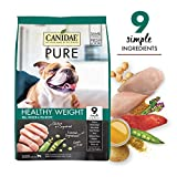 CANIDAE PURE Weight Management, Limited Ingredient Grain Free Premium Dry Dog Food, 24 lb, Model:1810