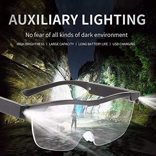 Lupa luz Gafas Lupa Visera Lupa de Tipo Anteojos Lupa de Lectura Manos Libres Ampliación del 160% para Leer Extensiones de Reparación de Joyería y Trabajar