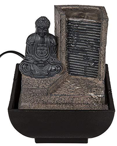 hibuy formade Buda