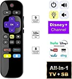 IKU All-in-1 Universal IR Remote for Built-in Roku TV and Roku Express with Power and Volume Control [Not for Roku Stick]