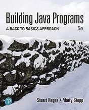 Best java program development Reviews