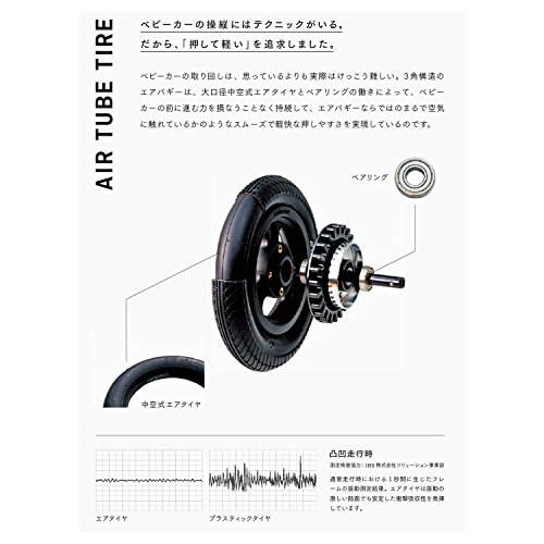 エアバギーAirBuggyココブレーキエクストラグラデーションカモ3輪ベビーカー迷彩メッシュクッション内蔵・専用レインカバー付きABLI0168