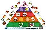 Henbea- Juego Pirámide de los Alimentos (848)