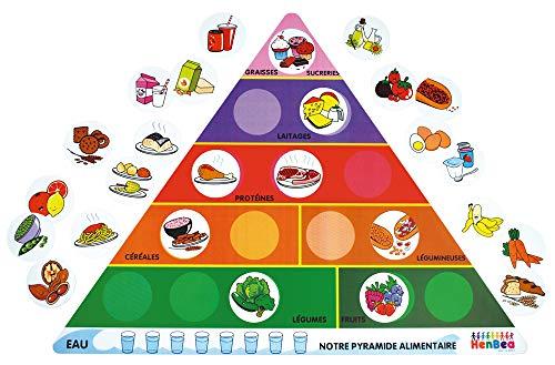 Henbea 154039 - Spiel Lebensmittelpyramide