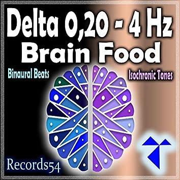 Delta 0,20 - 4 Hz: Brain Food