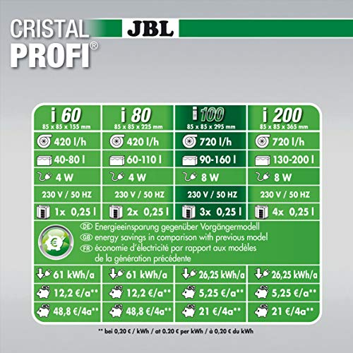 JBL CristalProf i100 Innenfilter für Aquarien mit 90-160 L - 6