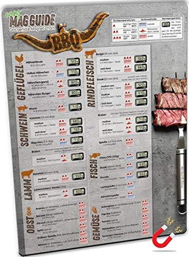 easy MAG GUIDE BBQ - Der geniale Grillmagnet für das perfekte Fleisch - perfekte Grillergebnisse ohne trockenes Fleisch