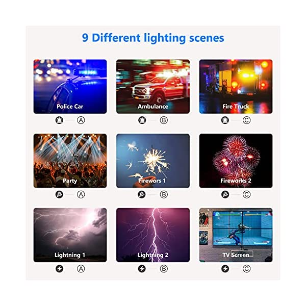 Neewer 3 Packs 480 RGB Led Light with APP Control, Photography Video Lighting Kit with Stands and Bag, 480 SMD LEDs…