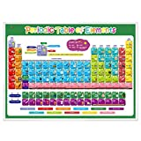 """Laminated Periodic Table of Elements Science Poster with State Status and Modern Uses Entities for Home & Classroom (18"""" x 24"""")"""