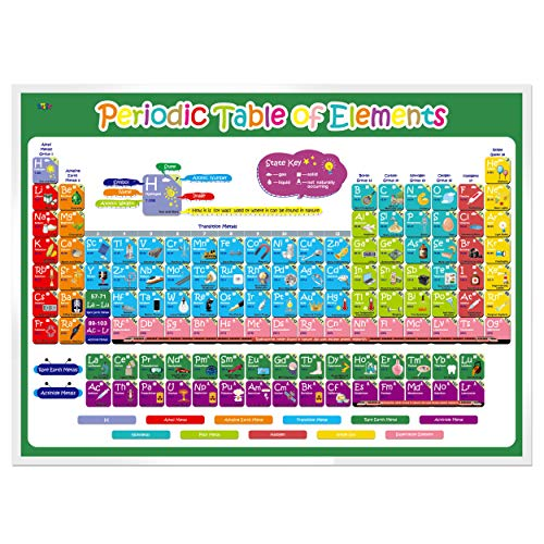 "Laminated Periodic Table of Elements Science Poster with State Status and Modern Uses Entities for Home & Classroom (18"" x 24"")"