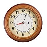 Fox Valley Traders Day of The Week Clock with Time of Day Combination – Easy to Read Analog Clock - Retirement Gift