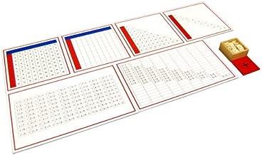 Montessori Addition Working Charts