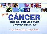 Cancer - que es, que lo causa y como tratarlo