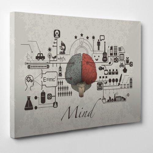 Cuadro sobre lienzo - enmarcado - Listo para colgar - Arte abstracto - Funciones del Cerebro Design La Mente - The Mind - Medicina - 70 x 100 cm - Sin marco - (cód. 010)