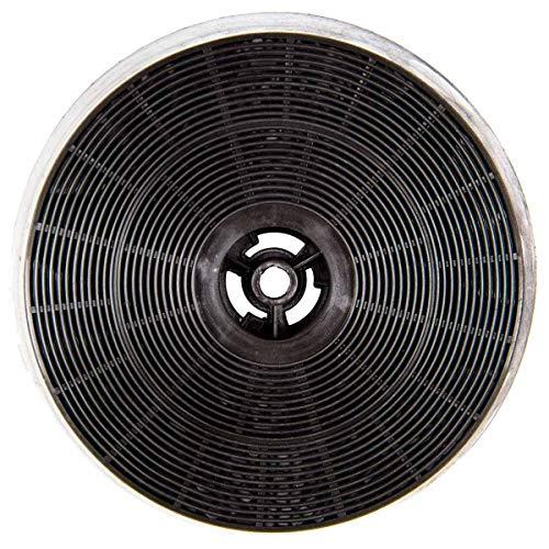 Recamania Filtro Carbon Campana extractora Teka C601 C602 C901 C902 CE60 61801232