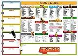 JP-JORPAY Pizarra Magnética Nevera - Ideal para la Lista de la Compra - Notas Semanales -Pizarra Nevera - Cesta de la Compra - Organizador Lista de la Compra-Ideal Planificador de Menú