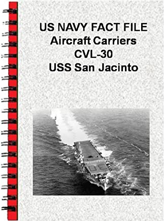 US NAVY FACT FILE Aircraft Carriers CVL-28 USS Cabot