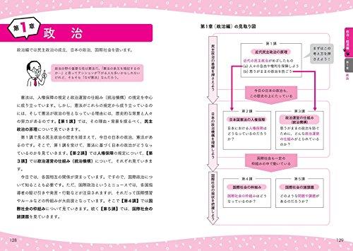 旺文社『中川雅博・栂明宏の倫理,政治・経済教室』