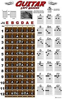 left handed fretboard chart