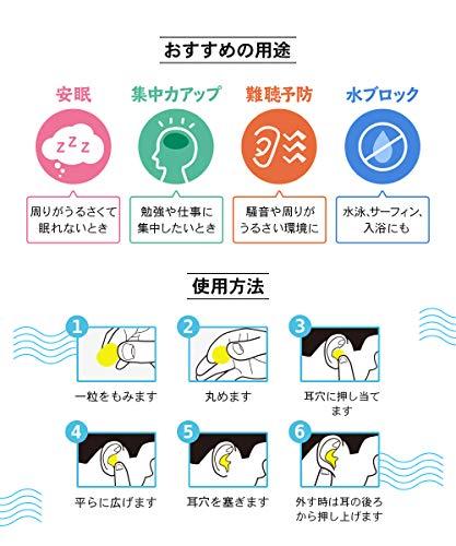 EARBAND-IT(イヤーバンディット)『PuttyBuddies(パティバディーズ)水泳用耳栓』