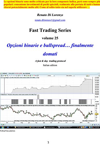 Opzioni binarie e bullspread… finalmente domati: A fast & day trading protocol - Italian edition (Fast Trading Series Vol. 25)