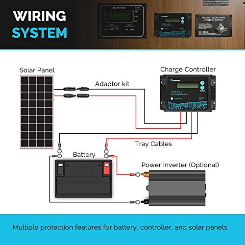 Renogy New Edition Voyager 20A PWM Waterproof Solar Charge Controller, 20 Amp