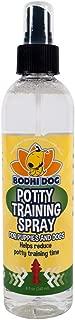 Best puppy training spray Reviews