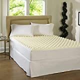 Simmons Mattress Review and Comparison