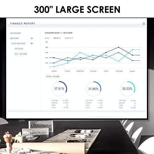 Projector, CiBest Native 1080p LED Video Projector 6800 Lux, 300 Inch Image Display Ideal for PPT Business Presentations Home Theater, Compatible with HDMI,VGA,USB,Fire TV Stick,Laptop,PS4,Xbox