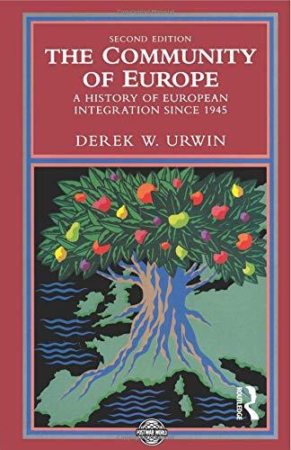 The Community of Europe (The Postwar World)