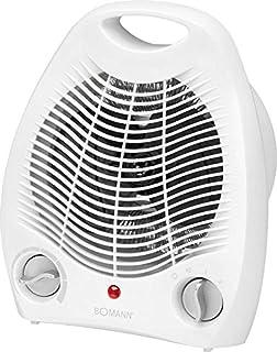 Calefactor eléctrico calefactor Termostato Ventilador calefactor (2000W), asa, protección contra sobrecalentamiento, 2niveles de calor