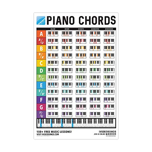 IVIDEOSONGS Piano Chords Chart Poster (12