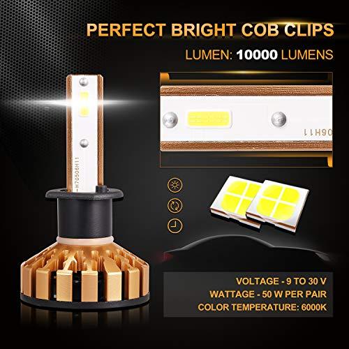 Max5 H1 LED Headlight Bulbs