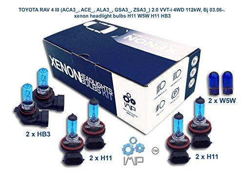 IMIP - LEXUS GX (URJ15_) 460 | Kit d'ampoules de phares au Xenon Super Blanc H11 W5W H11 HB3