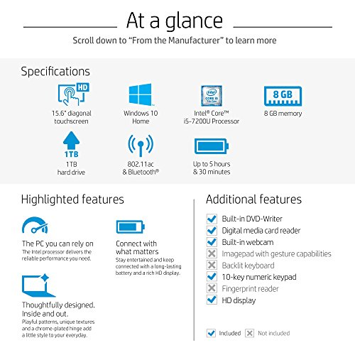 HP 15-inch Laptop, Intel Core i5-7200U, 8GB RAM, 1TB hard drive, Windows 10 (15-bs030nr, Gray)