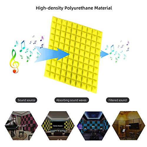 Combort Schallschutz-Schaumpyramidenform Schallabsorbierender technischer Akustikplatten-Schaum für KTV-Aufnahmestudioausrüstung(1#)