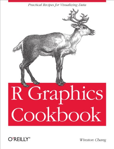R Graphics Cookbook: Practical Recipes for Visualizing Data (English Edition)の詳細を見る