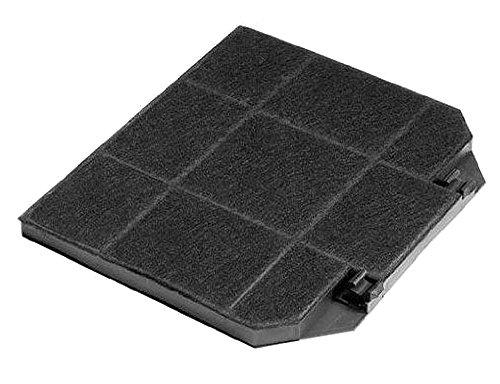 Aktivkohlefilter - passend für Electrolux 50290661003 und Kohlefilter-Typ EFF72 Franke 112.0016.756