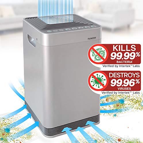 best voc air purifier