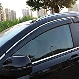 Vesul Outside Mount Tape-on Polycarbonate Rain Guards Window Visors For Honda CR-V CRV 2017-2020 2021 Window Wind Deflector Shield Cover Sun Ventshade with 304 Stainless Steel Trim